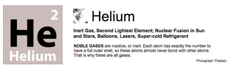 Helium and it's description